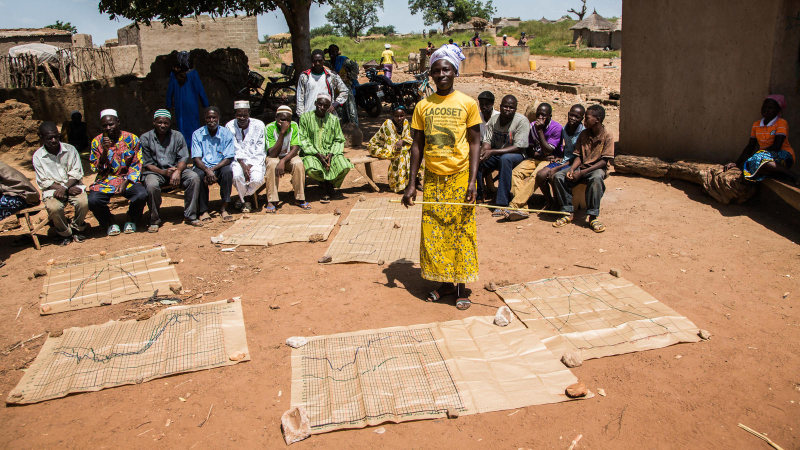 Koudougou displays graphs charting monthly rainfall and well water level in Basbedo, Burkina Faso