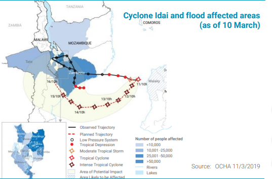 Path of Cyclone Idai through Mozambique and Malawi