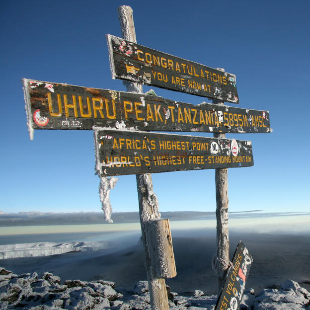 Signpost at the peak of Kilimanjaro